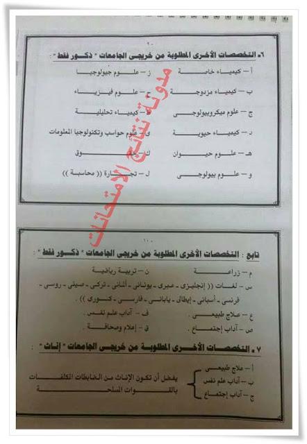 الكليات والتخصصات المطلوبه للألتحاق بالأكاديمية الحربيه 2017 - الكليه الحربيه
