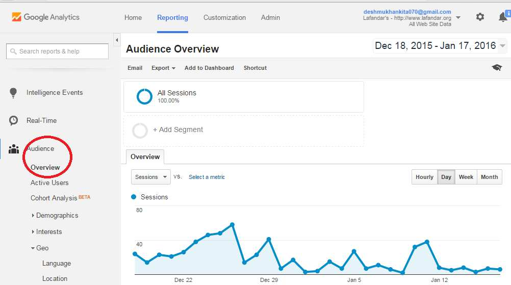 google-analytics basics