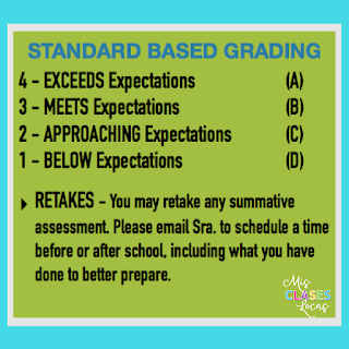 How to start Standards Based Grading (SBG) in Spanish Class