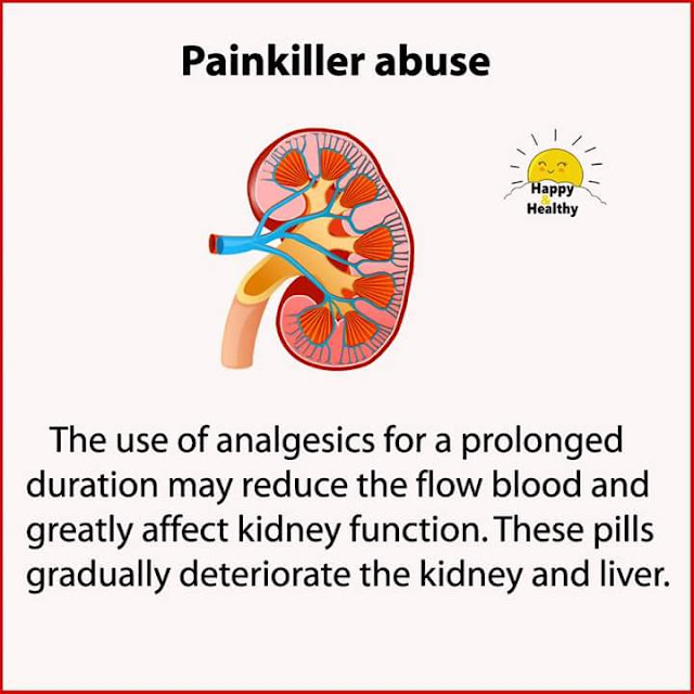 how medication effects the kidney and Side effects from anti-rejection medication can occur following a kidney transplant learn these side effects and signs of post-operative infection.