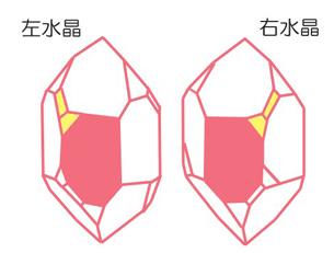 左水晶 右水晶