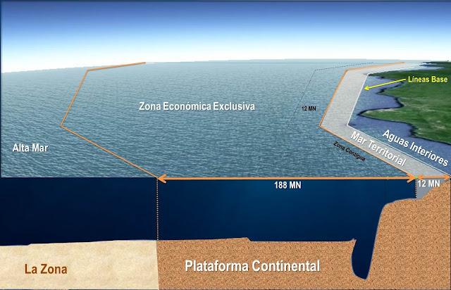 Resultado de imagen de Convenio Naciones Unidas Ley del Mar fondos marinos