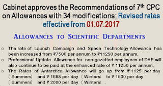7th-cpc-cabinet-approval-allowance-scientific-departments
