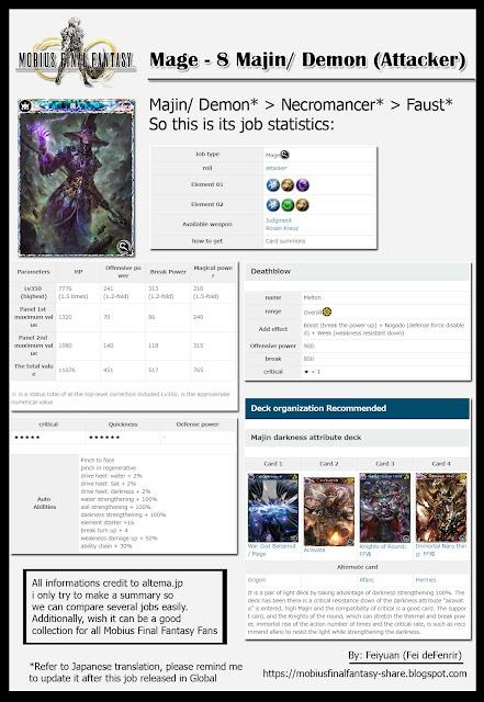 job, mage, demon, majin, stat, mobius final fantasy,