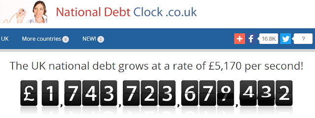 debt for United Kingdom
