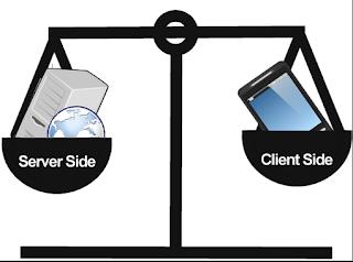 13 Perbedaan Server Side dan Client Side beserta Contohnya