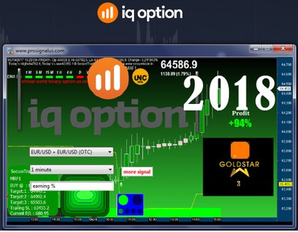 Who invented option trading