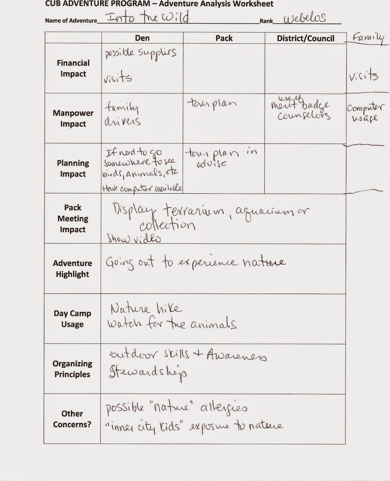 Astronomy Belt Loop Worksheet