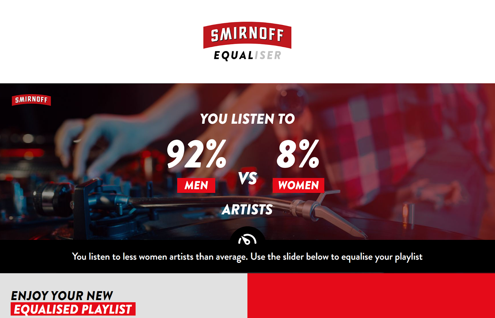 What Smirnoff Equaliser Means for Music - Audio Ordeal