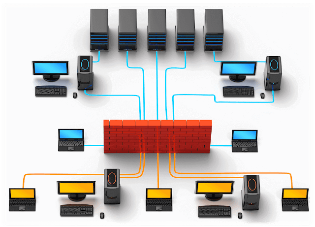 Jaringan Komputer dan Bagian-Bagiannya