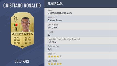 FIFA 19 Player Rankings - Ronaldo