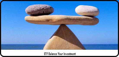 Balanced Mutual Fund, Investment Product, Online Investment