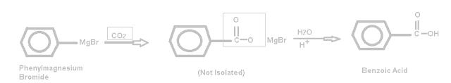 Benzoic acid prepared By reaction of phenylmagnesium bromide.