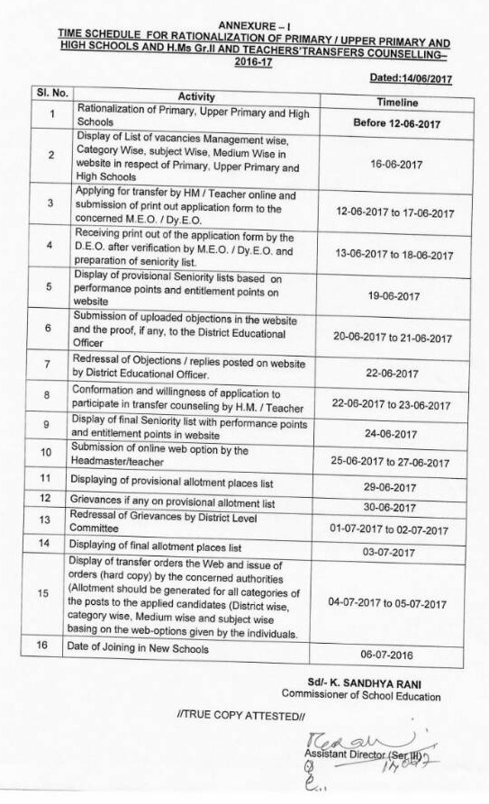 New/Modified/Changed/Fresh/Revised Schedule of AP Teachers Transfers 2017,Online Application,Web options,Certificate Verification,Seniority lists,Allotment orders