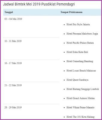 jadwal lokasi bimtek Pusdiklat Pemendagri 2019