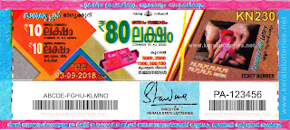 "KeralaLotteries.net, ""kerala lottery result 13 9 2018 karunya plus kn 230"", karunya plus today result : 13-9-2018 karunya plus lottery kn-230, kerala lottery result 13-09-2018, karunya plus lottery results, kerala lottery result today karunya plus, karunya plus lottery result, kerala lottery result karunya plus today, kerala lottery karunya plus today result, karunya plus kerala lottery result, karunya plus lottery kn.230 results 13-9-2018, karunya plus lottery kn 230, live karunya plus lottery kn-230, karunya plus lottery, kerala lottery today result karunya plus, karunya plus lottery (kn-230) 13/09/2018, today karunya plus lottery result, karunya plus lottery today result, karunya plus lottery results today, today kerala lottery result karunya plus, kerala lottery results today karunya plus 13 9 18, karunya plus lottery today, today lottery result karunya plus 13-9-18, karunya plus lottery result today 13.9.2018, kerala lottery result live, kerala lottery bumper result, kerala lottery result yesterday, kerala lottery result today, kerala online lottery results, kerala lottery draw, kerala lottery results, kerala state lottery today, kerala lottare, kerala lottery result, lottery today, kerala lottery today draw result, kerala lottery online purchase, kerala lottery, kl result,  yesterday lottery results, lotteries results, keralalotteries, kerala lottery, keralalotteryresult, kerala lottery result, kerala lottery result live, kerala lottery today, kerala lottery result today, kerala lottery results today, today kerala lottery result, kerala lottery ticket pictures, kerala samsthana bhagyakuri"