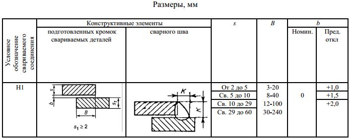 ГОСТ 5264-80-Н1