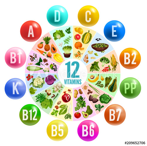 The Benefits of Organic Foods