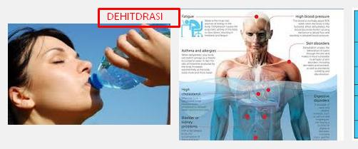 Cara Mencegah Dan Mengatasi Dehidrasi