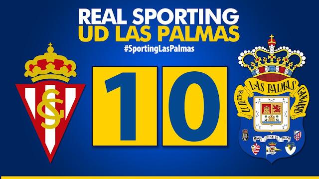 Marcador final Sporting - UD Las Palmas