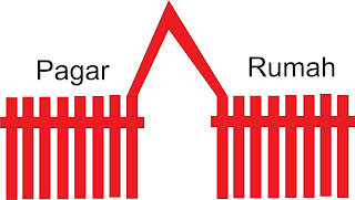 Tips membuat pagar rumah murah
