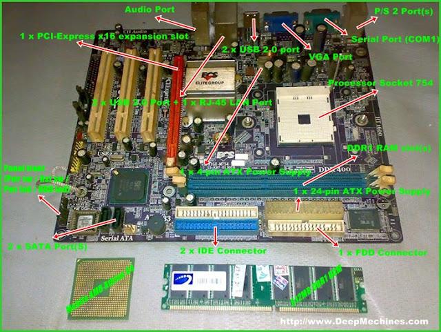 Contoh dan Model Motherboard ECS 761GX-M754 dengan AMD prosesor