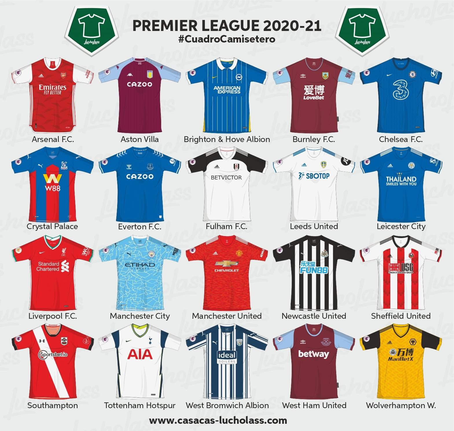 All Premier League 20 21 Kits Home Shirts Complete Just One Away Shirt Missing Footy Headlines