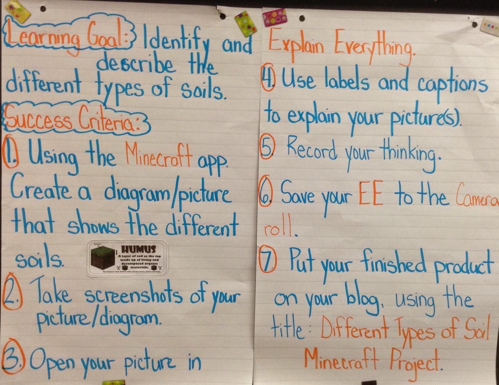 Mrs Wideen S Blog