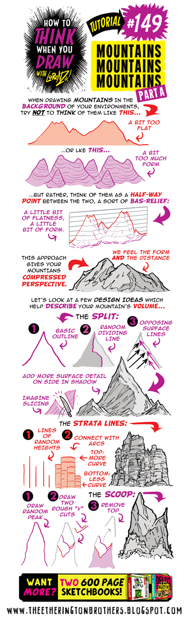 The Etherington Brothers How To Think When You Draw Mountains