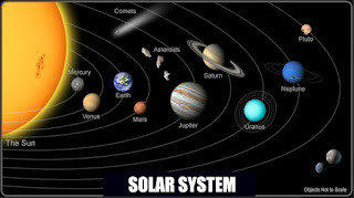 Science Corner features Solar system
