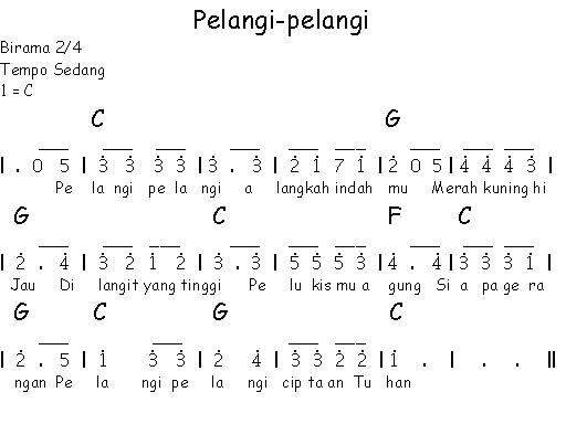 notasi angka lagu anak-anak pelangi-pelangi