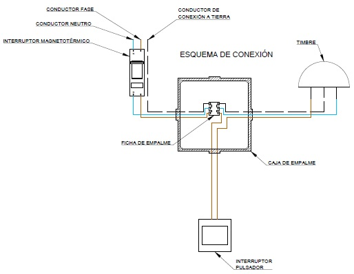 Circuito Zumbador : Fp e ingeniería eléctrica mando de timbre zumbador o sirena