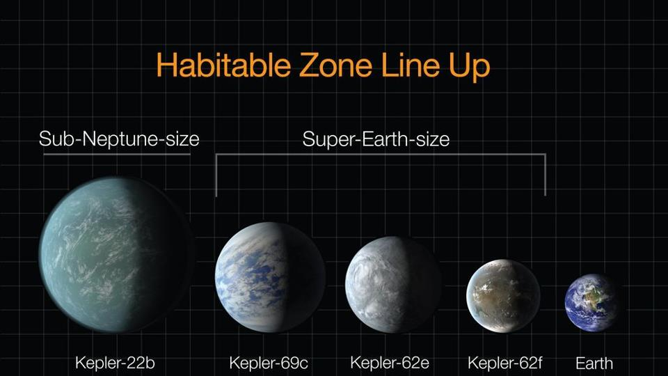 Three newly found planets are some of the best candidates ...