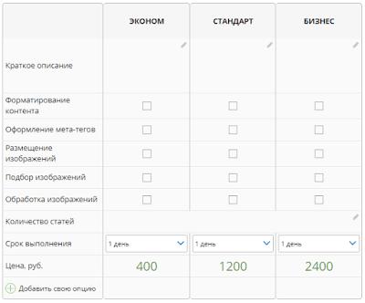 Сколько можно заработать на бирже Kwork в интернете