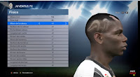 PES 2016 New Face & Hair P. Pogba and A. Sánchez 2016/17 by M.Ala