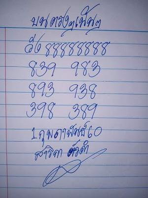 เลขเด่นบน  839  983  893 938  398  389