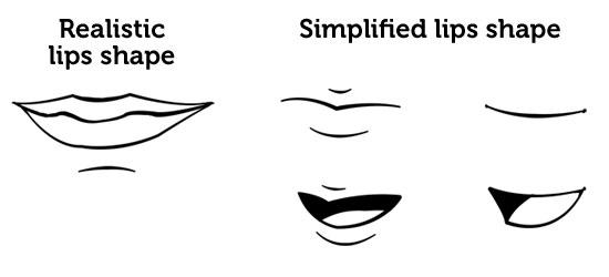 Easy Draw Anime Lips