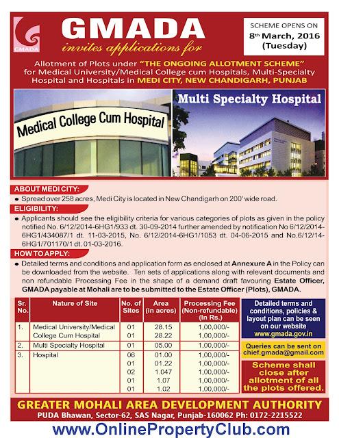 Medicity New Chandigarh medicity scheme
