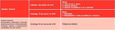 Cronograma 2019-II Admisión San Marcos