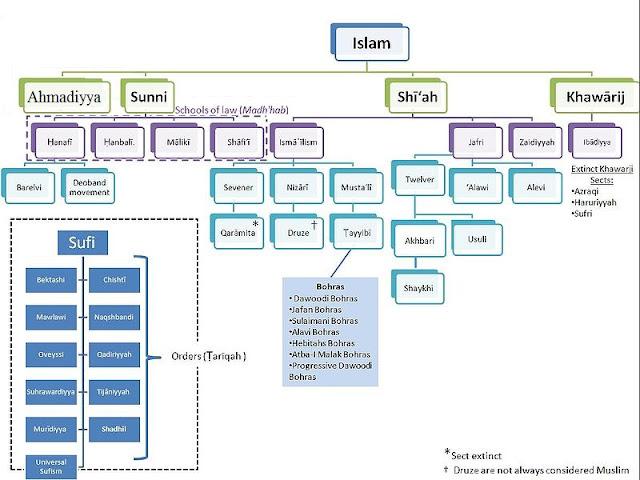 Islam_tree.jpg