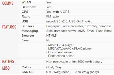 Spesifikasi Smartphone Vivo V5