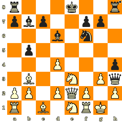 Les Noirs jouent et matent en 3 coups - Belitzmann vs Akiba Rubinstein, Varsovie, 1917