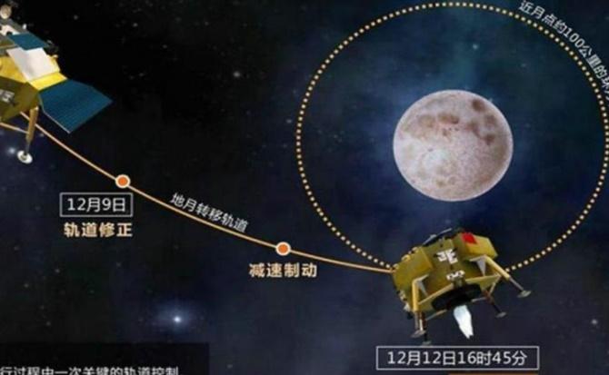 China, satélites, espacio