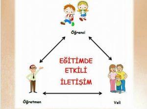 Okul Aile İşbirliğinin Önemi