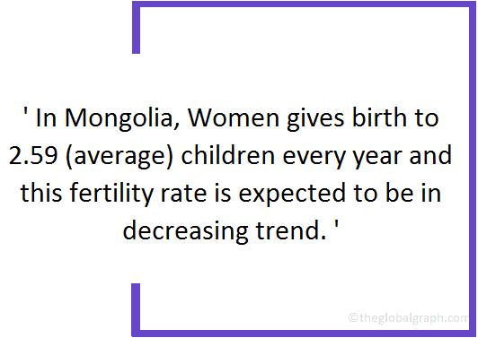 Mongolia  Population Fact