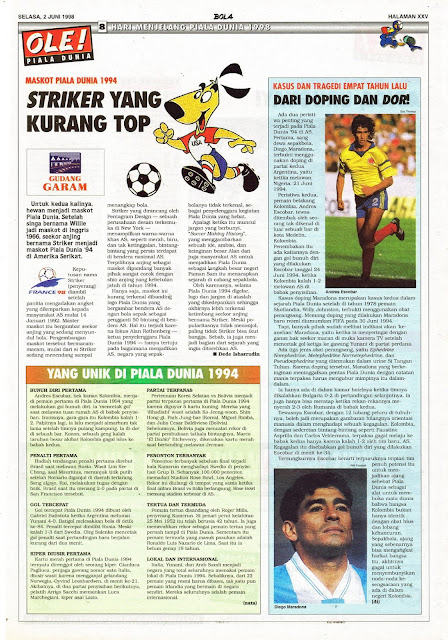 MASKOT PIALA DUNIA 1994 STRIKER YANG KURANG TOP