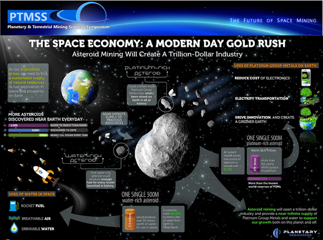 The Commercial Space Blog: Goldman Sachs is Bullish on Asteroid Mining