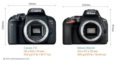 Nikon vs Canon, Canon vs Nikon, Nikon D5600 review, Nikon DSLR, camera review, Nikon specs