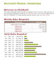 Bisnis Affiliate Di Clickbank.com