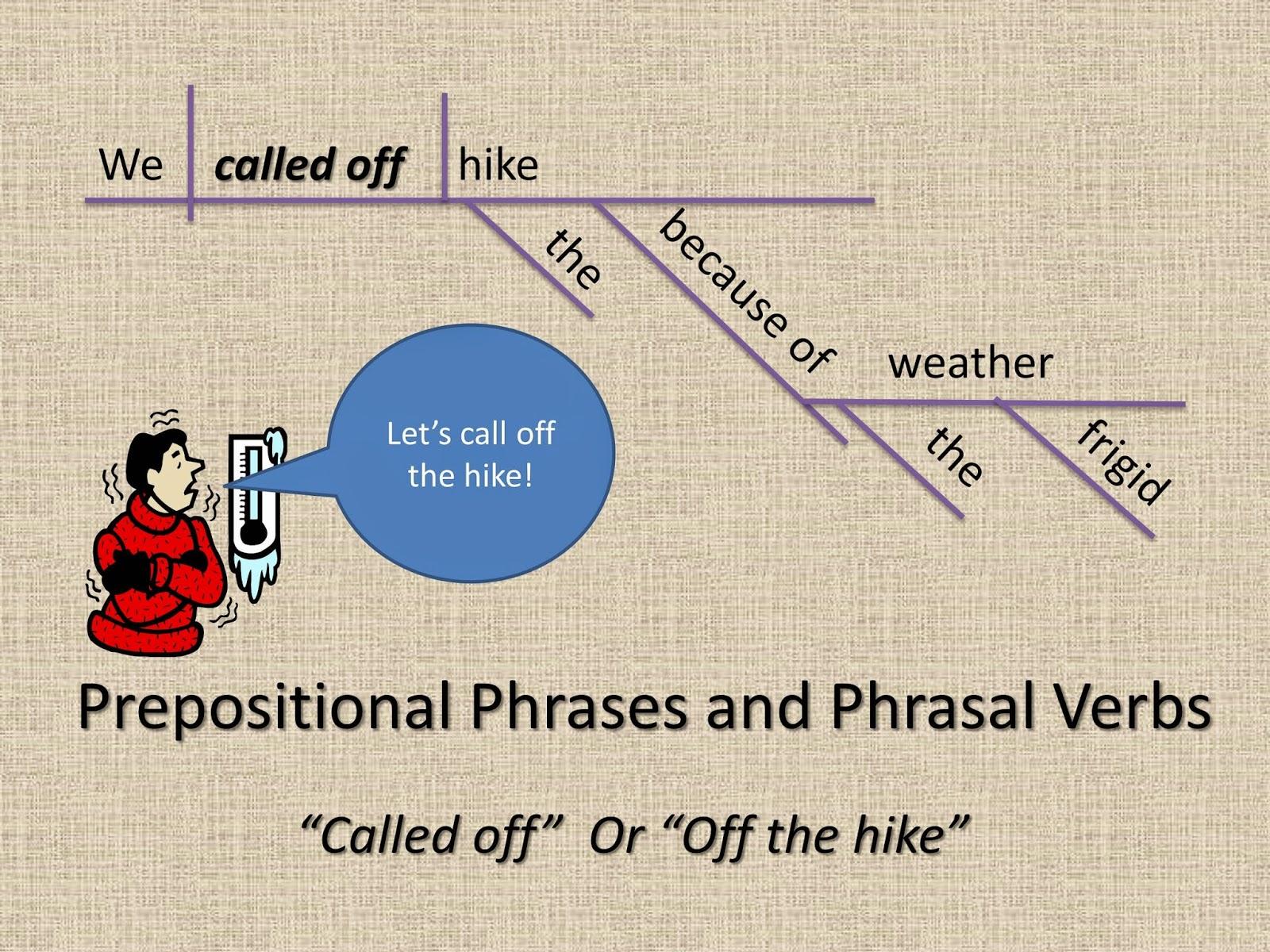 Sentence With Prepositional Phrase Diagram 1983 Chevrolet C10 Wiring Gypsy Daughter Essays Or Phrasal Verb